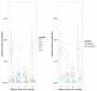 research:immunosubs.jpg